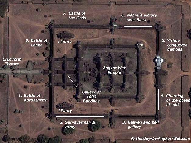 Oversik over Angkor Wat